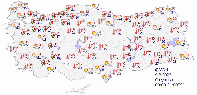 5 günlük hava tahmini haritalı gösterim