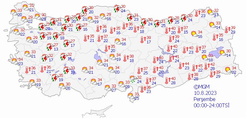 haritalı 5 günlük hava tahmin raporu gör