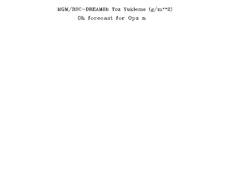 Toz Yükleme Haritası