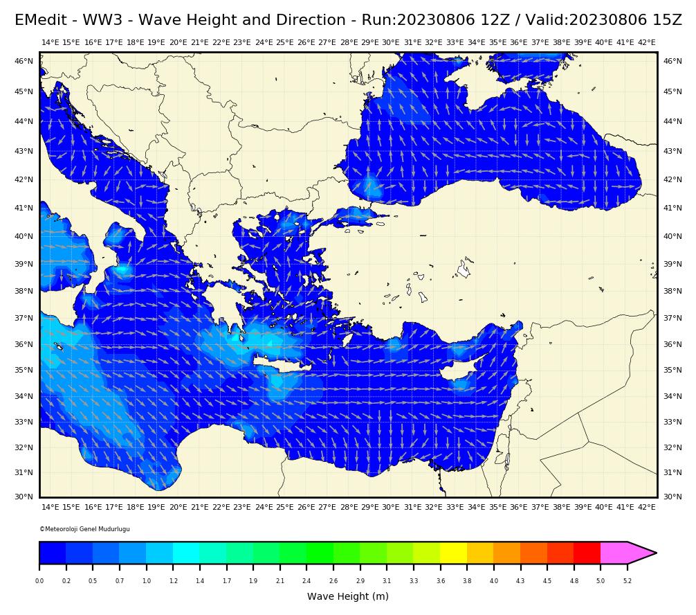 WW3 Dalga Yüksekliği Modeli: Doğu Akdeniz