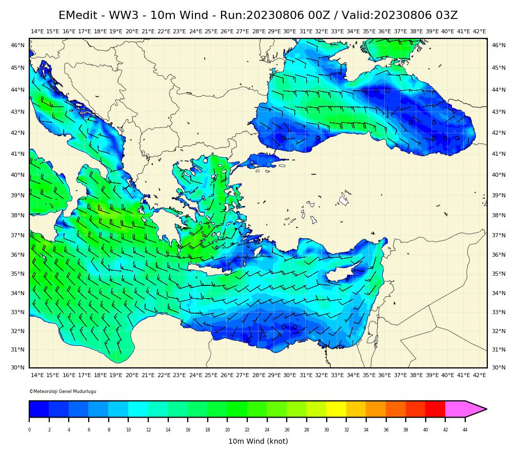 WW3 Rüzgar Yön ve Hızı Modelii: East Mediterranean