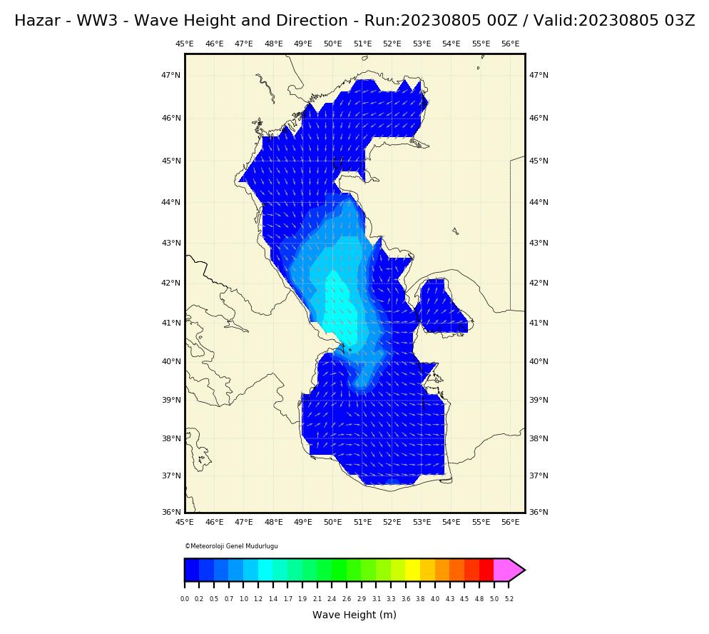 ww3 Dalga Yüksekliği Modeli: Caspian Sea