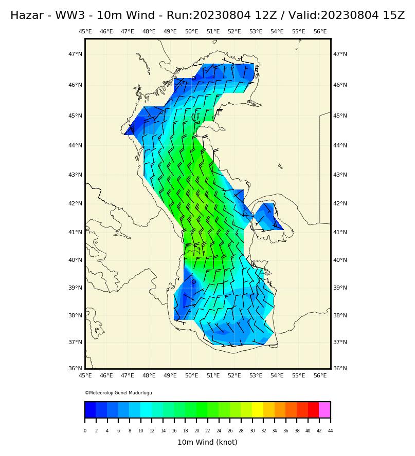 WW3 Rüzgar Yön ve Hızı Modelii: Caspian Sea