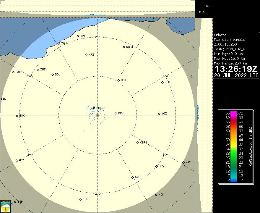 ankmax15 Ankara Radar Görüntüsü