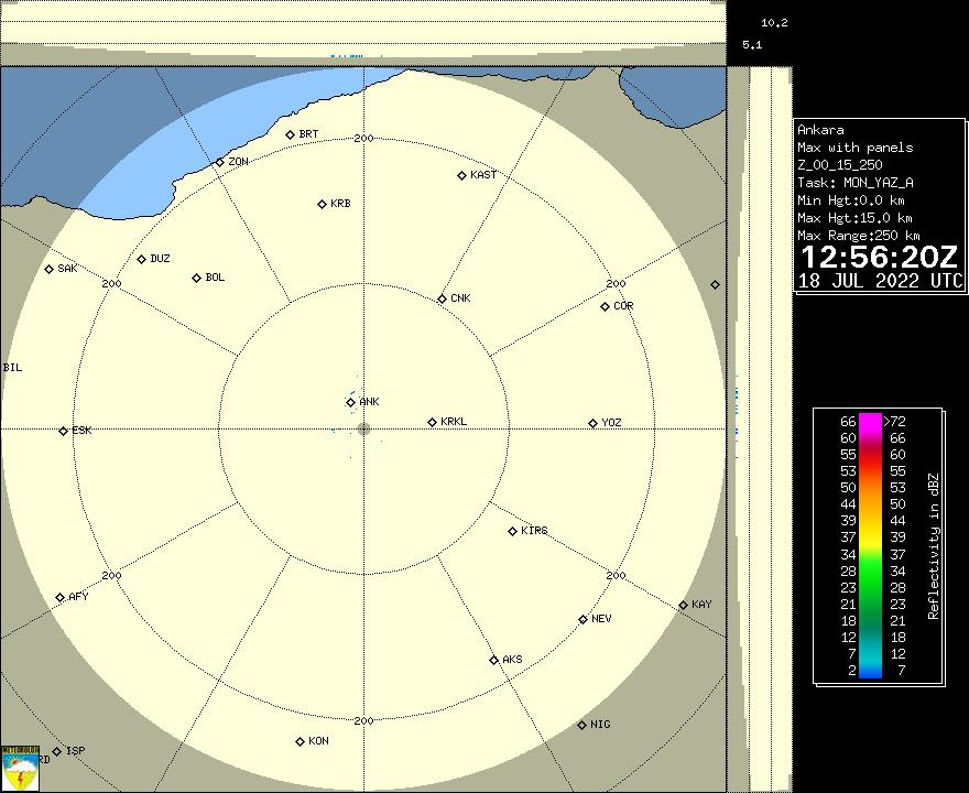 Radar Görüntüsü: Ankara, Maks
