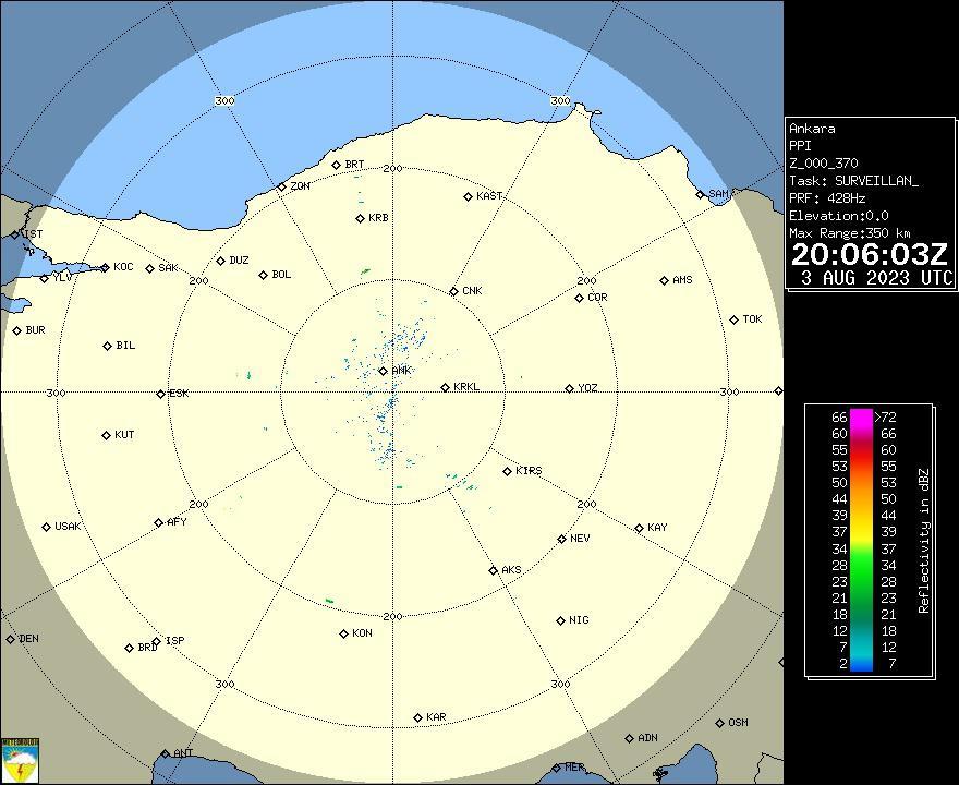 Radar Görüntüsü: Ankara, PPI