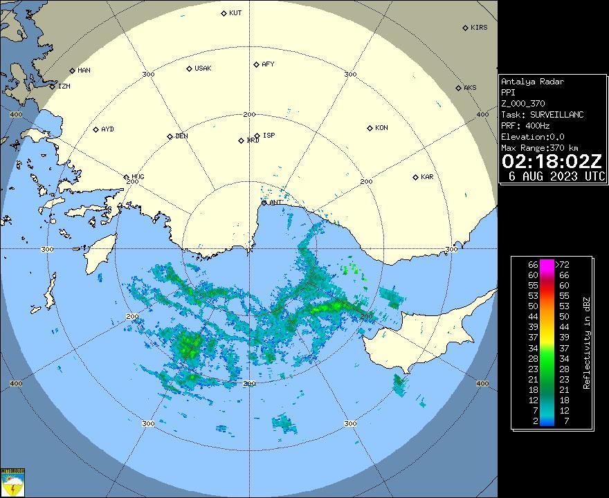 Radar Görüntüsü: Antalya, PPI