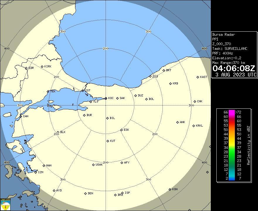 Radar Görüntüsü: Bursa, PPI