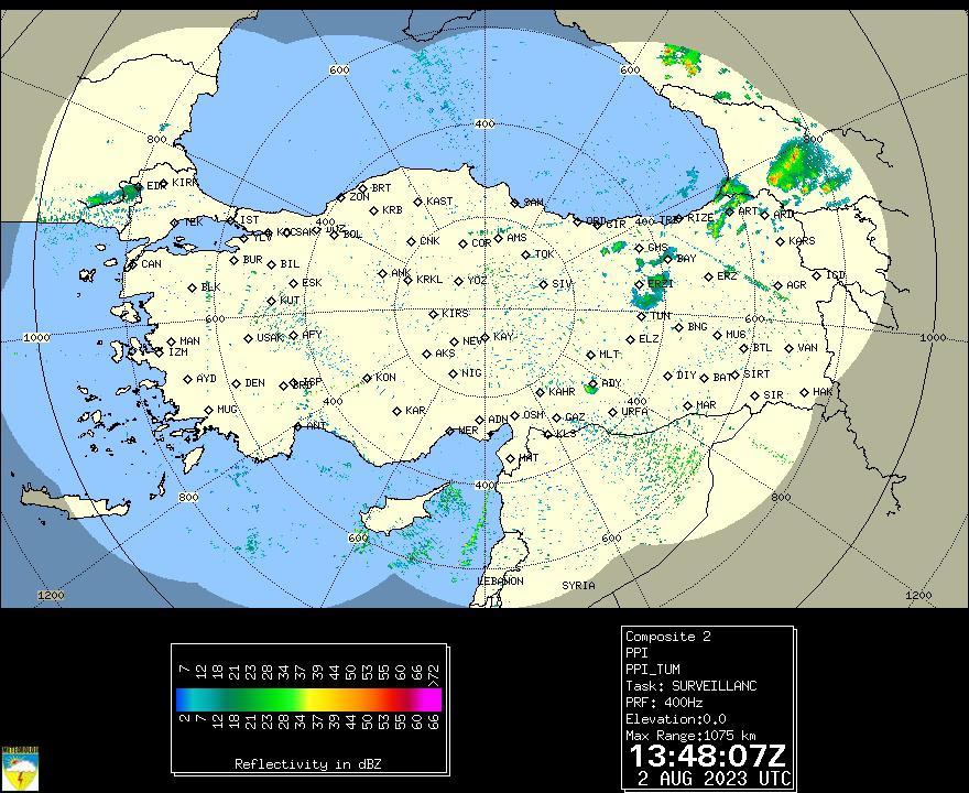 Radar Turchia OFF-LINE