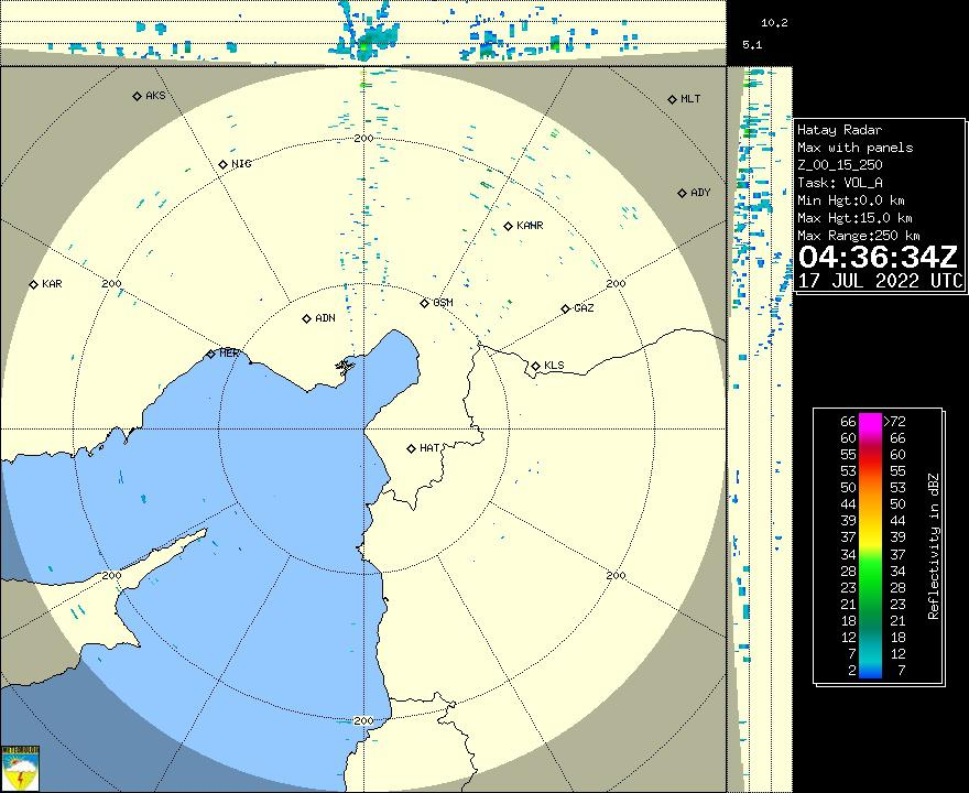 htymax15 Adana Radar Görüntüsü