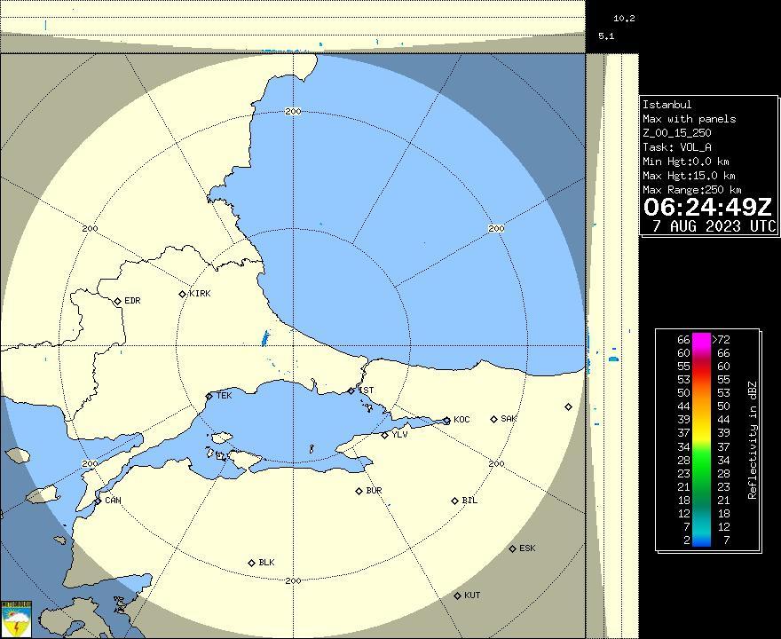 İstanbul Radarı