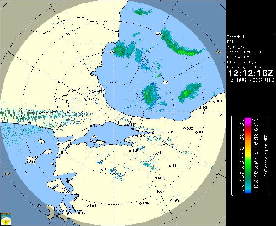 Radar Görüntüsü: İstanbul, PPI