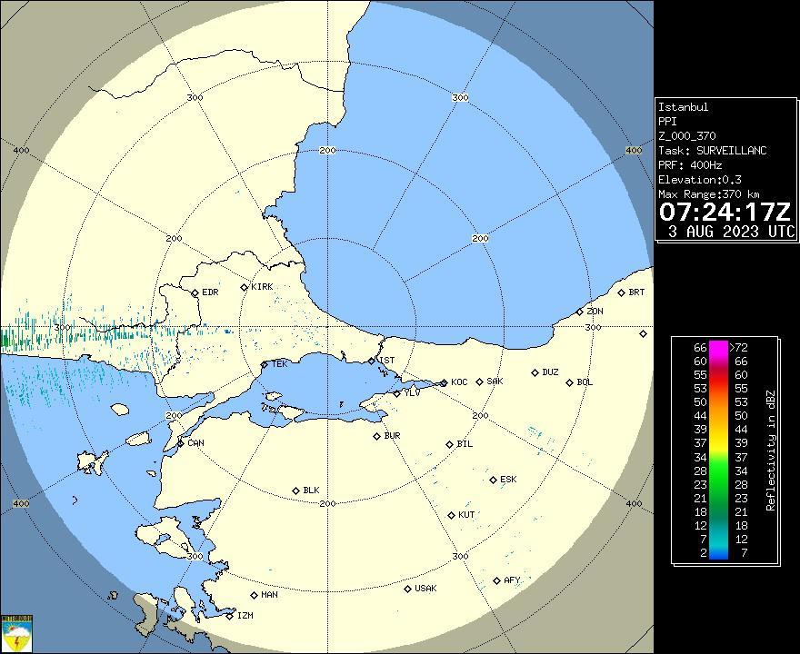 İstanbul Son Radar Görüntüsü