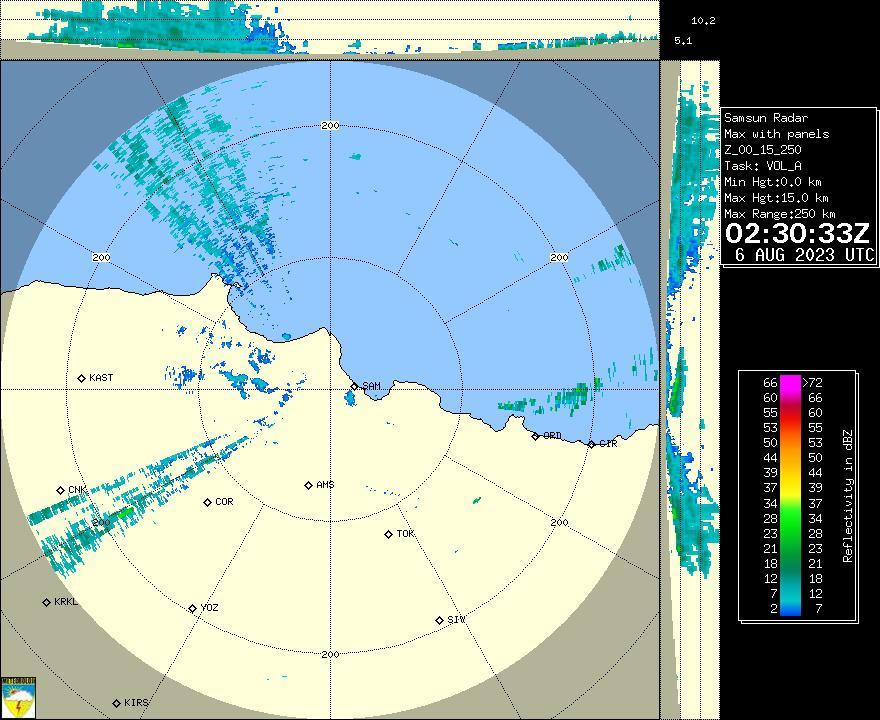 Radar Görüntüsü: Samsun, Maks
