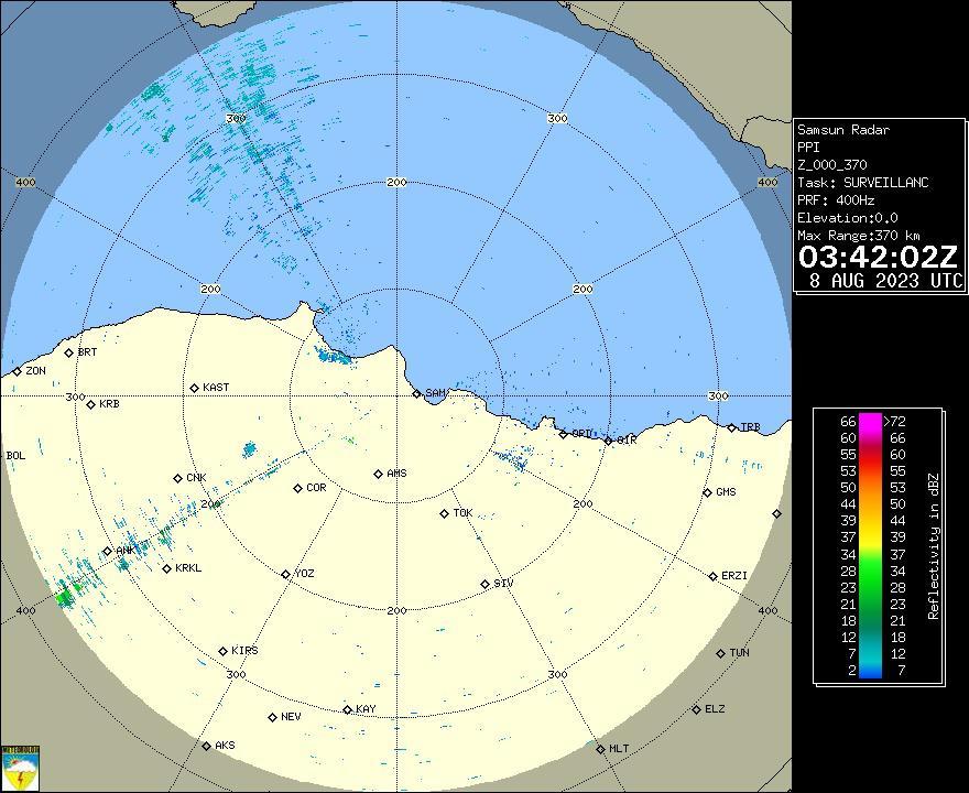 Radar Görüntüsü: Samsun, PPI