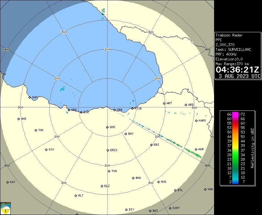 Radar Görüntüsü: Trabzon, PPI