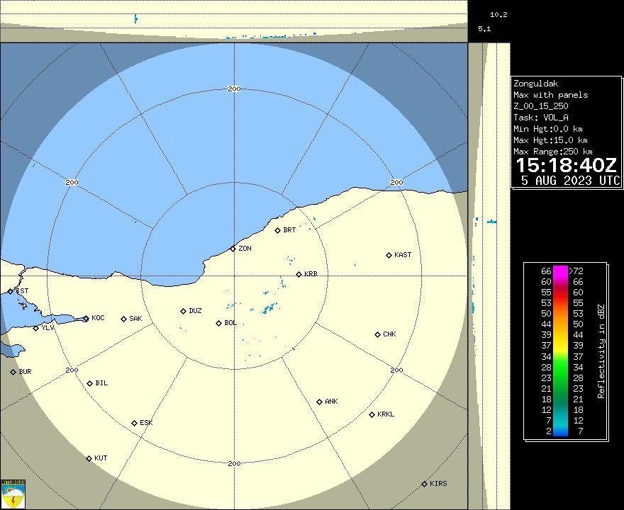 Radar Görüntüsü: Zonguldak, Maks