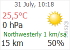 The Latest Weather: KUTAHYA