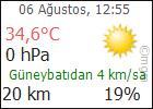 Akşehir Anlık Hava Durumu
