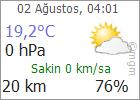 Artvin bugün hava durumu