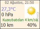 BALIKESIR