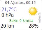 Bitlis bugün hava durumu