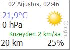 Hakkari bugün hava durumu