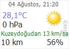 istanbul hava durumu - emekli bahcivan