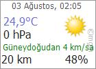 İzmir bugün hava durumu