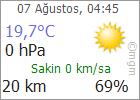 Karabük bugün hava durumu