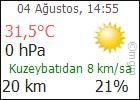 Kırşehir bugün hava durumu