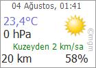 Sakarya bugün hava durumu