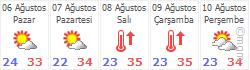 İzmir için 5 günlük hava tahminleri