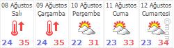 Devrecar - İzmir için Hava Durumu
