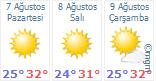 Antalya'da önümüzdeki 3 gün hava