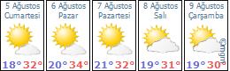 Erfelek - Tekke Köyü Hava Durumu