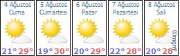 Turkeli - Taçahmet  Köyü Hava Durumu