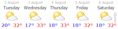 Weather Forecast: BURSA