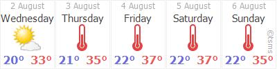 Prévision météo Ormana