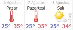 Adana 3 günlük hava durumu
