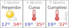 Afyon 3 günlük hava durumu