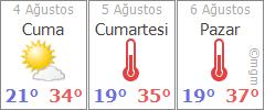 Aksaray 3 günlük hava durumu