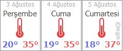 Amasya 3 günlük hava durumu