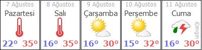 AYDINCIK-YOZGAT