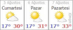 Bitlis 3 günlük hava durumu
