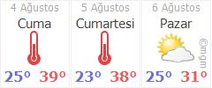 Çanakkale 3 günlük hava durumu
