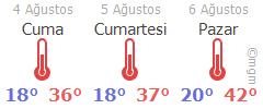 CANKIRI