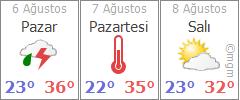 Edirne 3 günlük hava durumu