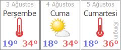 Erzincan 3 günlük hava durumu