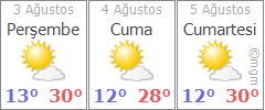 Erzurum 3 günlük hava durumu